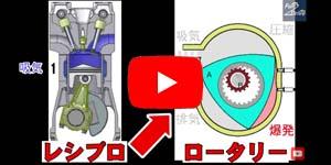 マツダ RX-7 FD3S 駆動系